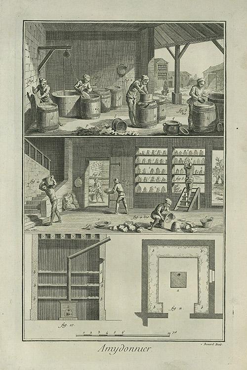 百科全書/L'Encyclopédie